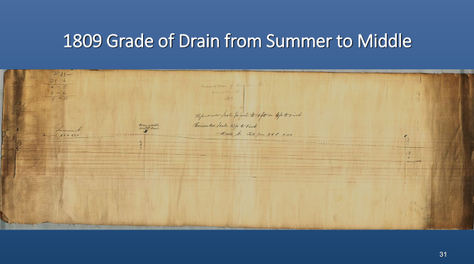 1809 drainage drawing