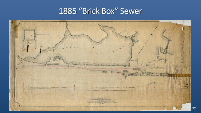 1815 brick box sewer