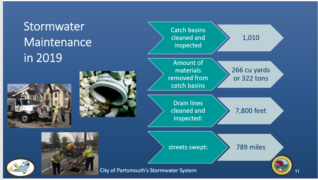 Stormwater maintenance in 2019