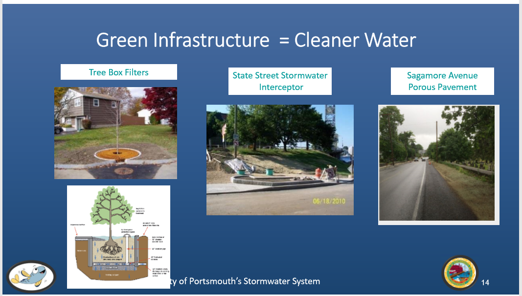 Green infrastructure.