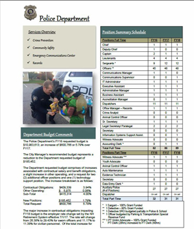 Excerpt from Police Department budget