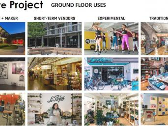 Ground Floor Uses